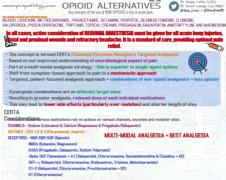 +1 01808 opioid Free Push ED BS