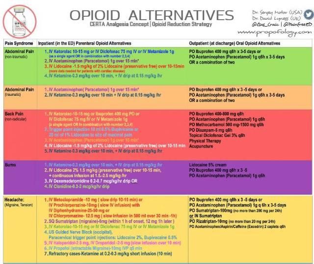 opioid alts 1