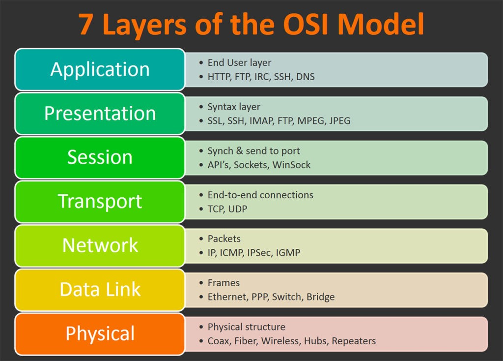 019 OSCy model